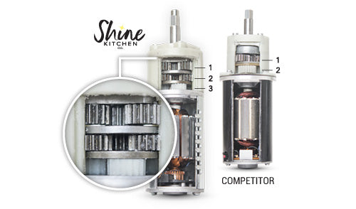 3-Stage Metal VS. 2-Stage Plastic Reduction Gears - Shine Kitchen Co. Cold Press Vertical Slow Juicer