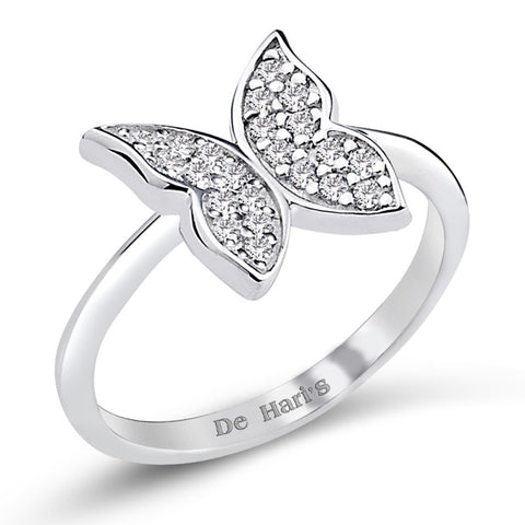 What is the meaning of each finger for wearing a ring