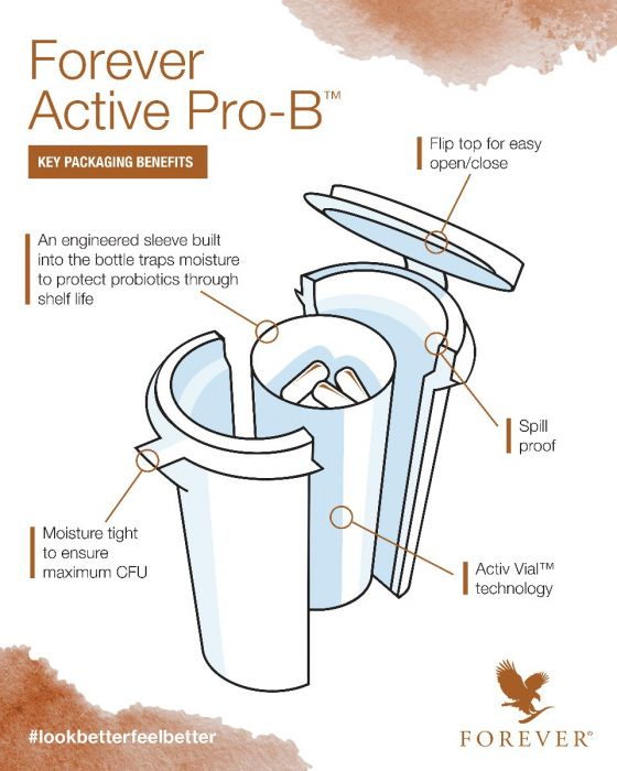 Forever Active Pro-B for healthy digestive system