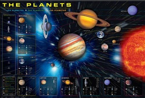 THE PLANETS - 61CM X 91.5CM MAXI POSTER