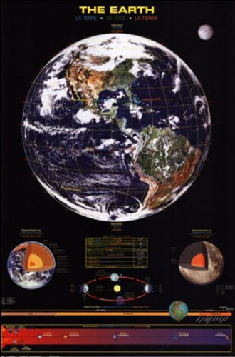 The Earth - Maxi Poster - 61cm x 91.5cm