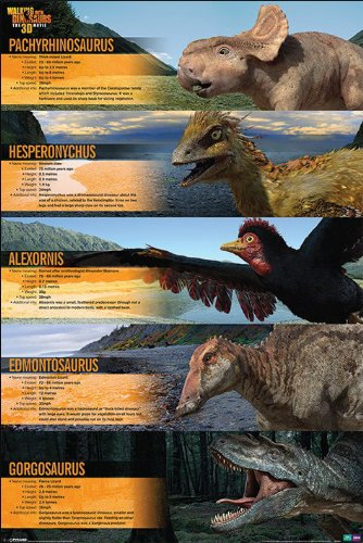 Walking With Dinosaurs Profiles Maxi Poster, Multi-Colour