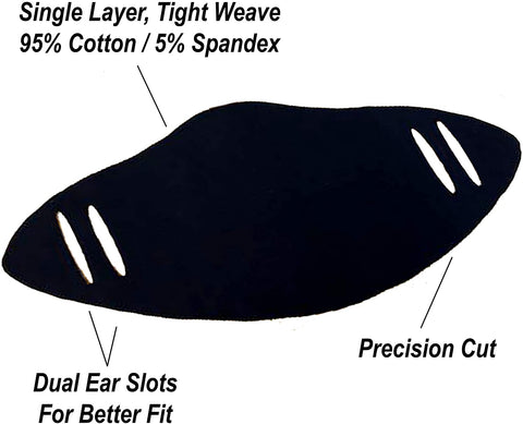 Face Mask - Made in the USA - Solid Black - Reusable and machine washable - by Grandview