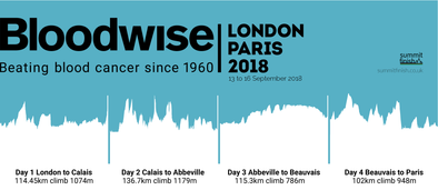 Bloodwise London to Paris Route Profile Mug