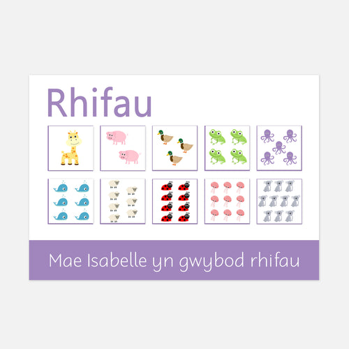 Rhifau Welsh numbers learning mat for toddlers and preschoolers. learning activities fun and counting