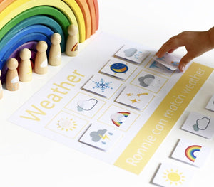 Personalised Weather Learning Mat