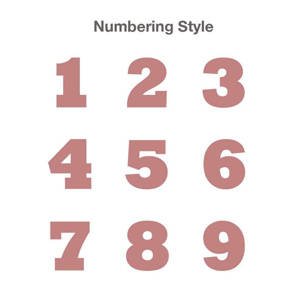 Numbering style chart