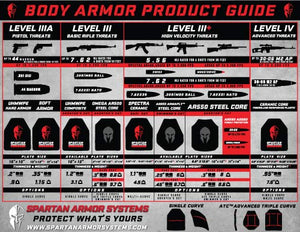Spartan Armor Systems AR550 Level III+ Body Armor - Shooters Cut (Set of Two)