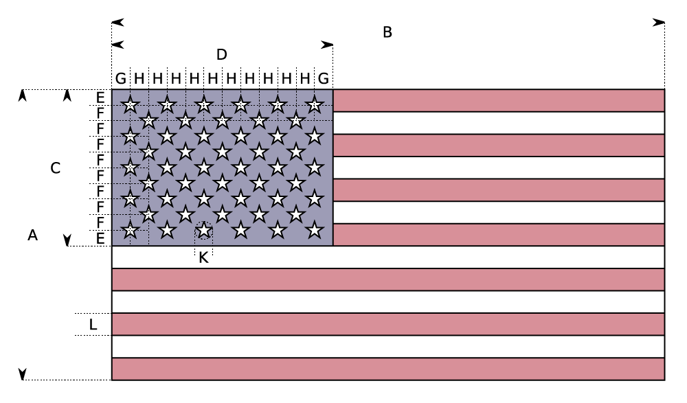 1959 United States Flag Design Protocol, August 21, with LIBERTY FLAGS, The American Wave®
