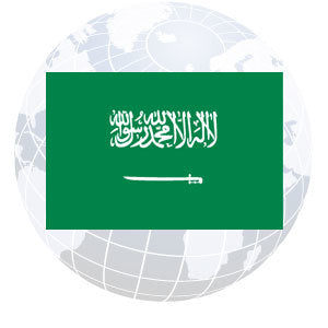 Saudi Arabia Outdoor Flags