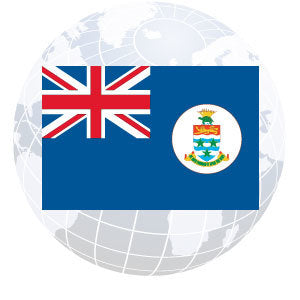 Cayman Islands Outdoor Flags