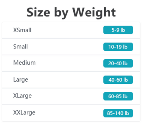 Size By Weight