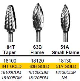 Taper (84T) TNT-Coated Dual Cut Fine HP Carbide Bur F-84T-GOLD