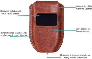 Leather Protective case for Trezor BTC Hardware Wallet case only