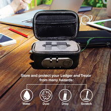 Ledger Nano S and Trezor Hardware Bag with Lock for Cryptocurrency Cold Storage - Best Hard Case for Crypto Wallet - Patented Design