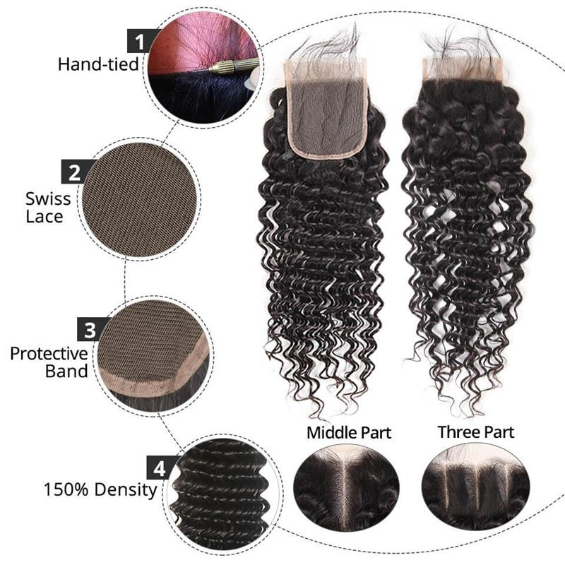 cheap swiss lace closure