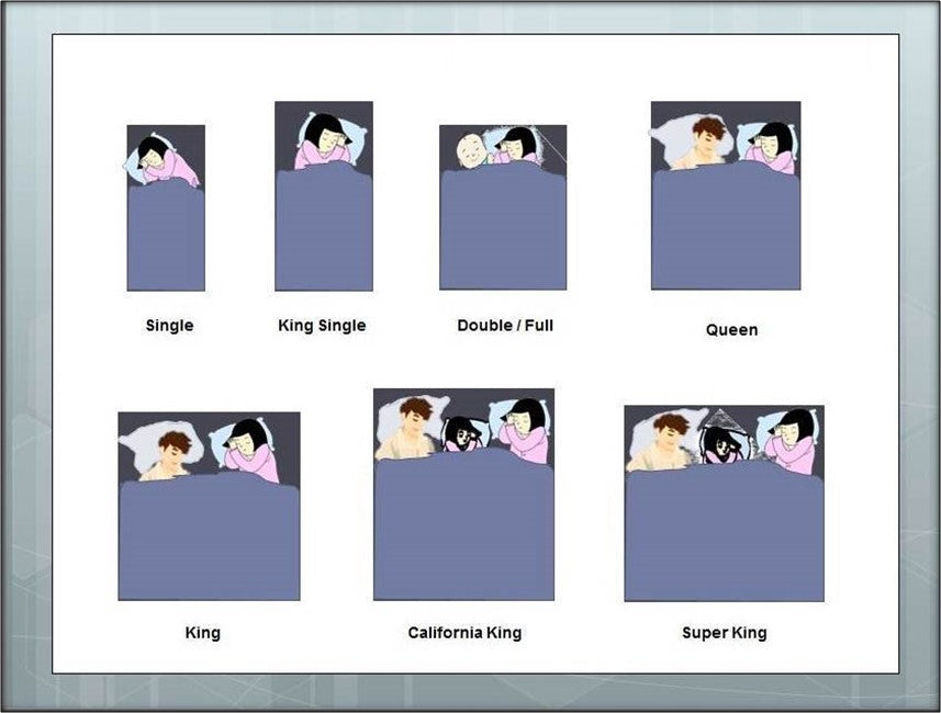 Bed Size.Beds And Sheets Size Guide Naqsh Au