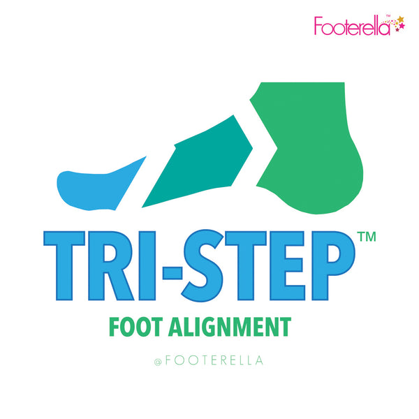Tri Step System Ankle Pronation