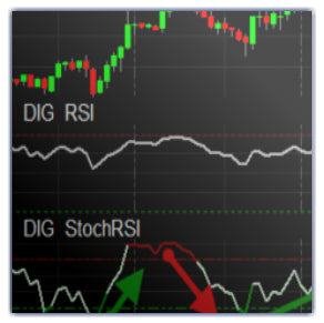 DIG Stochastic RSI