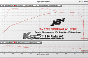 Stinger Performance Tuning