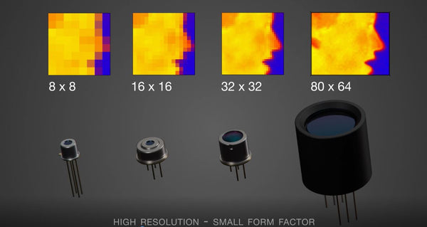 80 x 64 Sensor in TO8 with L10.5 optics (39 x 31 FOV) with Calibration