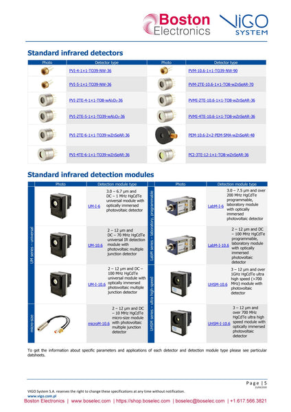 Selected IR Detectors and Accessories