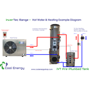Cool Energy inverTech Heat Pump Package Builder