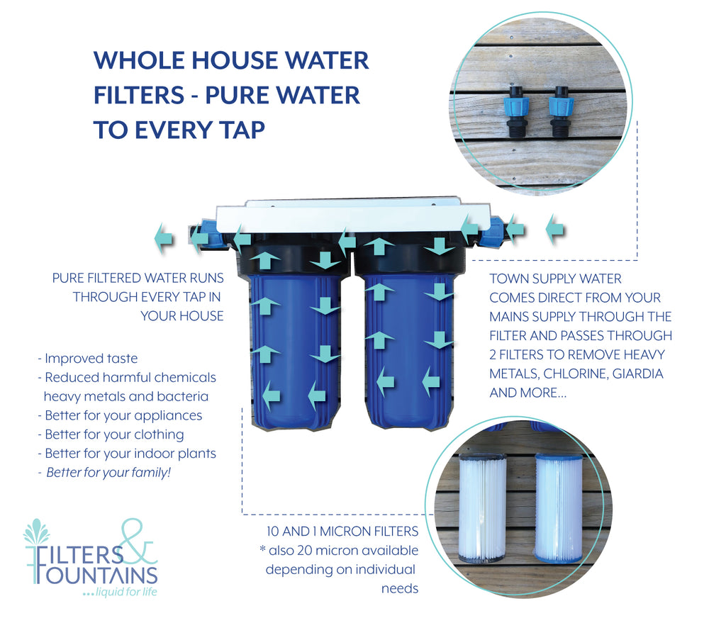 Whole house system Filters and Fountains