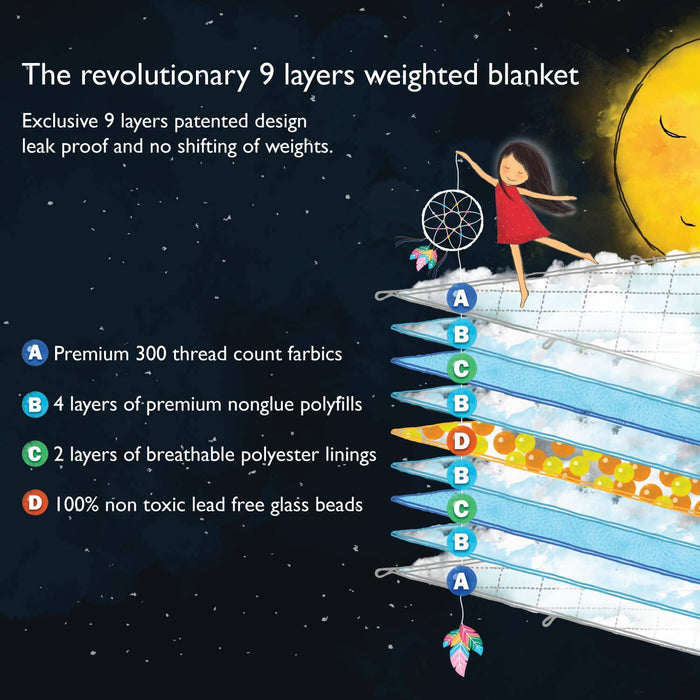 Simple Being Cream 9 Layer Weighted Blankets