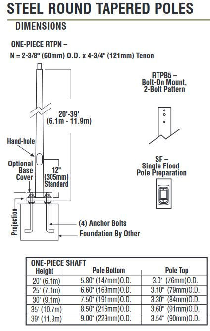 LSI Steel Square Bolt-On Poles