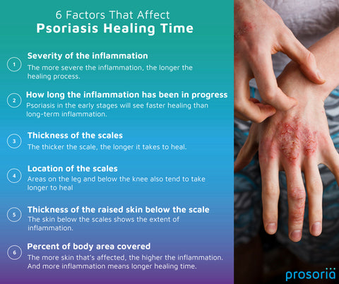 Six Factors that Affect Psoriasis Healing Time