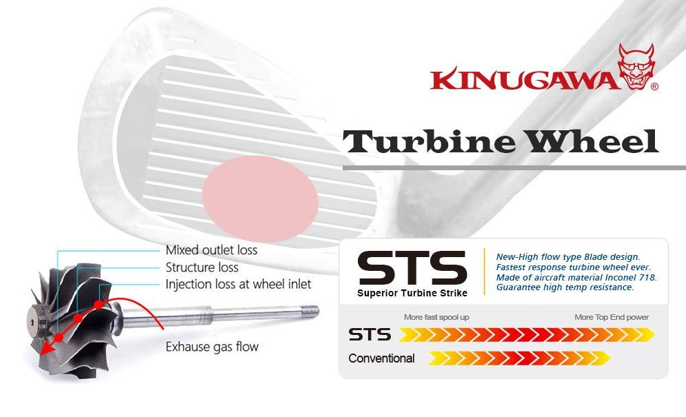 Kinugawa STS Turbin Wheel