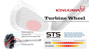 Kinugawa Turbo Systems