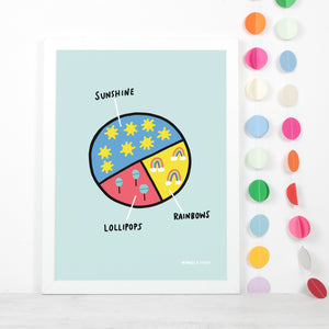 Sunshine, Lollipops and Rainbows Print by Angela Chick