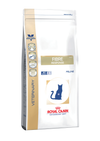 Royal Canin Fiber Response for Cats