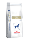 Royal Canin Fibre Response for Dogs