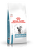 Royal Canin Sensitivity Control for Cats