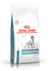 Royal Canin Sensitivity Control for Dogs