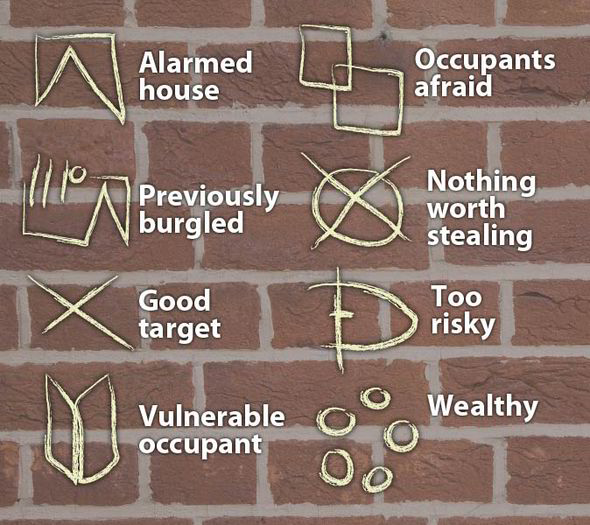 home_markings