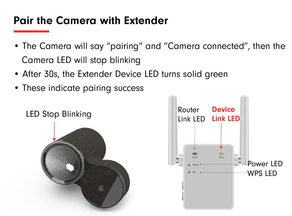 Pair Extender with Camera 2