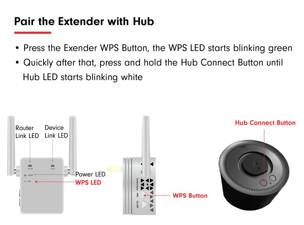 Pair the Extender with Hub