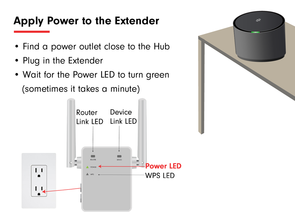 Power the Extender