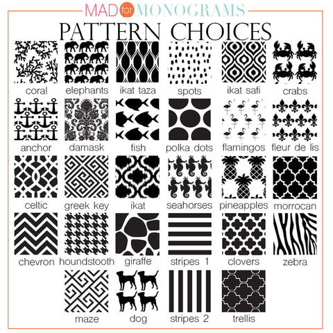 Pattern Design Choices