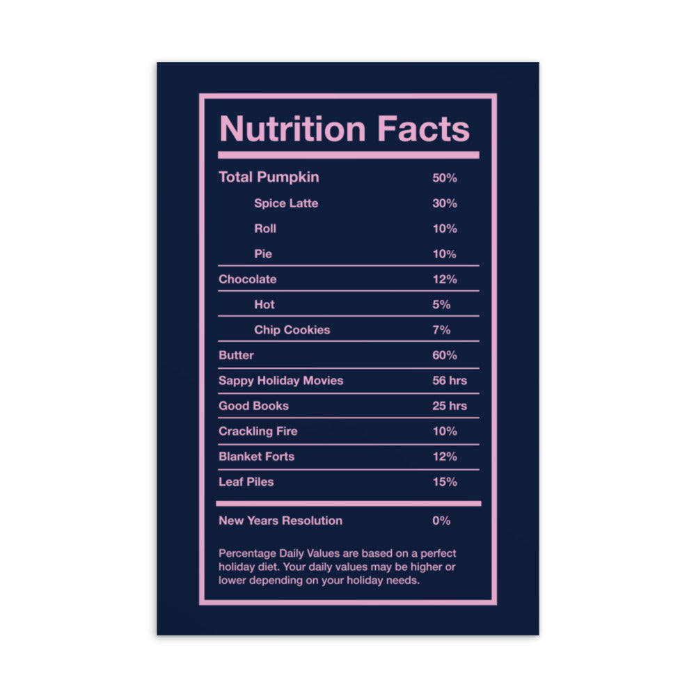 Holiday Nutrition Facts Postcard