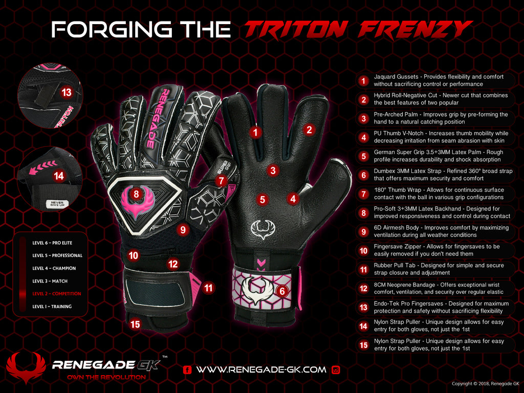 Renegade GK Triton Frenzy Specification Sheet