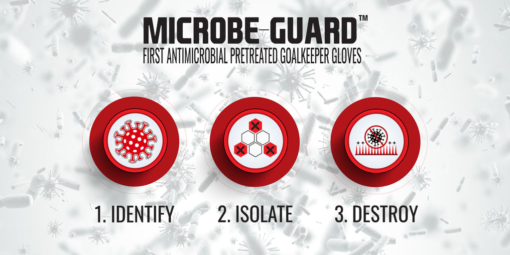 Microbe-Guard 3 Step Overview