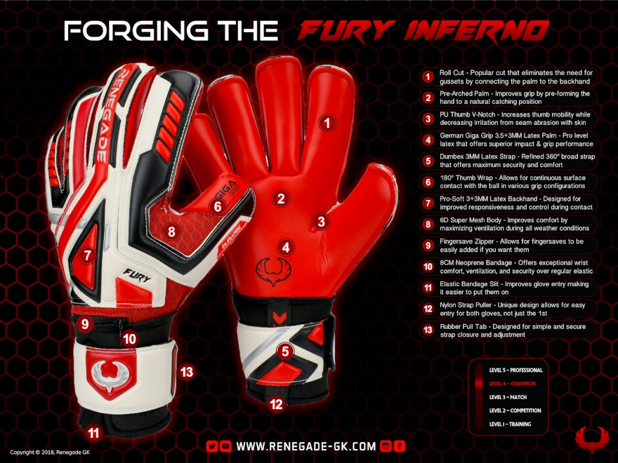Renegade GK Fury Inferno Gloves Features