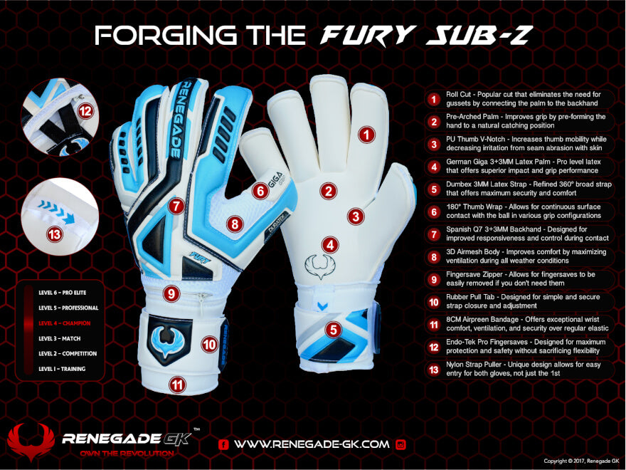 Renegade GK Fury Sub Z Goalie Gloves Features