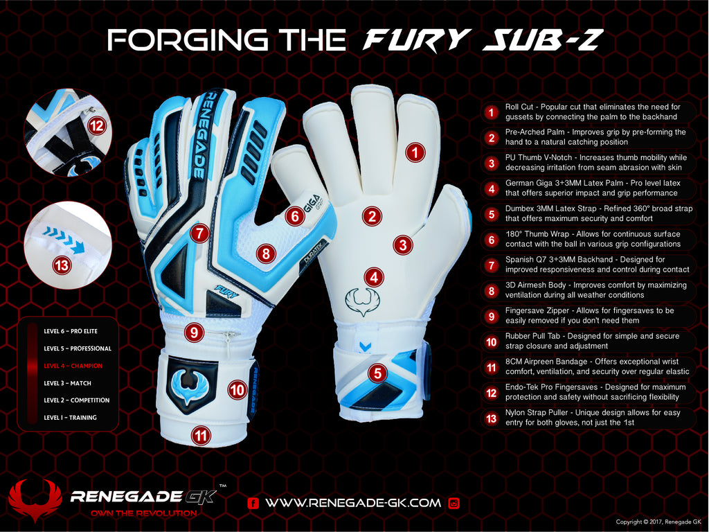 Renegade GK Fury Sub-Z goalkeeper gloves features