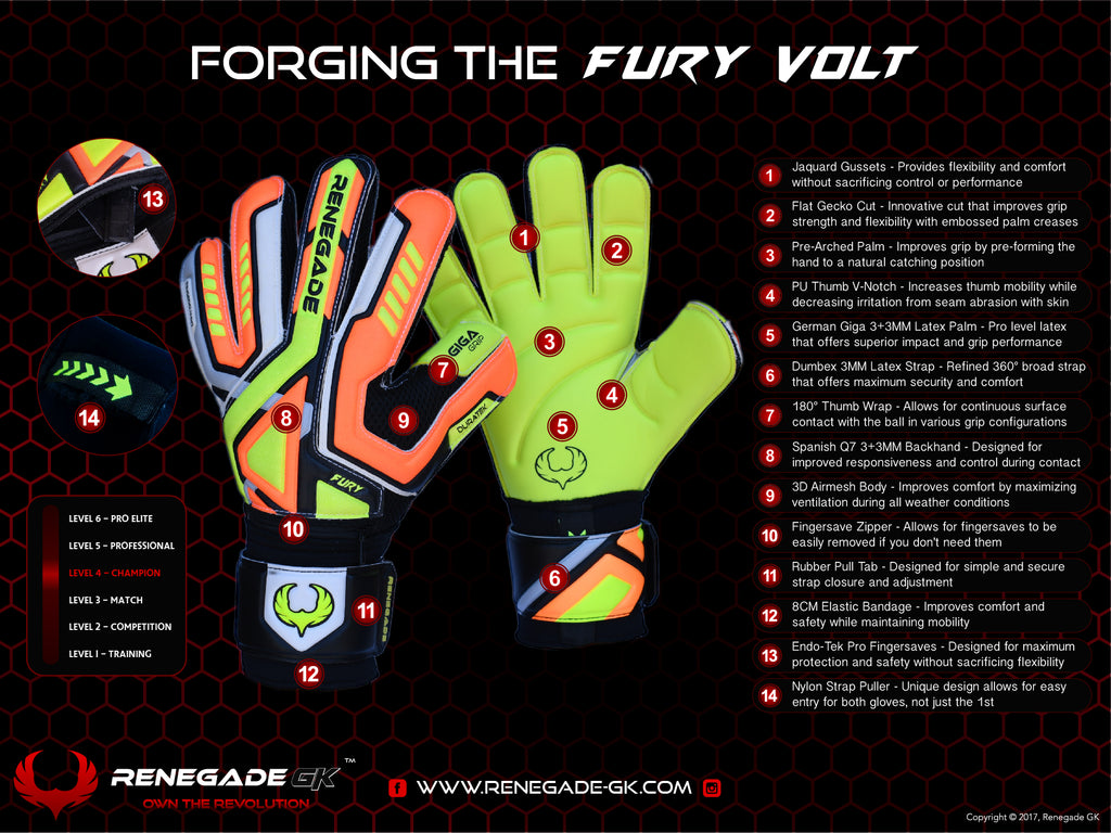 Renegade GK Fury Volt Features